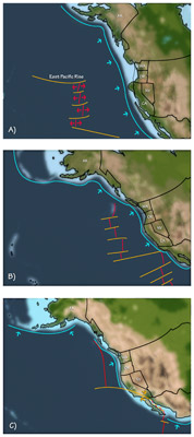Figure 1.12: (A) North America 50 million years ago—the entire west coast of North America is a subduction zone. (B) North America 30 million years ago—the East Pacific Rise is approaching the subduction zone. (C) North America 5 million years ago—by this time California is a transform boundary and the Basin and Range begins stretching.