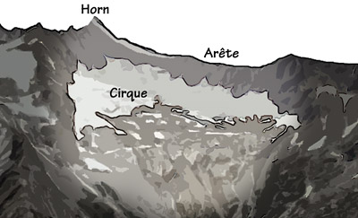 Figure 6.6: Glacial features in Cascade Pass—North Cascades National Park, Washington.
