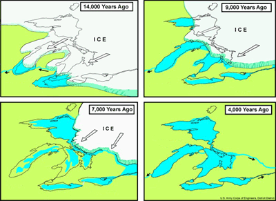 Figure 6.12: Glaciers over the Midwest retreated over the course of 10,000 years after the Last Glacial Maximum, leaving behind the Great Lakes, among other features.
