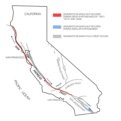 Figure 10.6: San Andreas Fault and associated seismic zones.